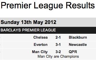 football result