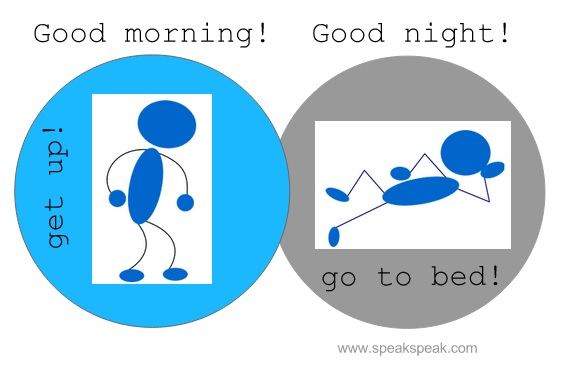 English verbs and their opposites - Speakspeak vocabulary